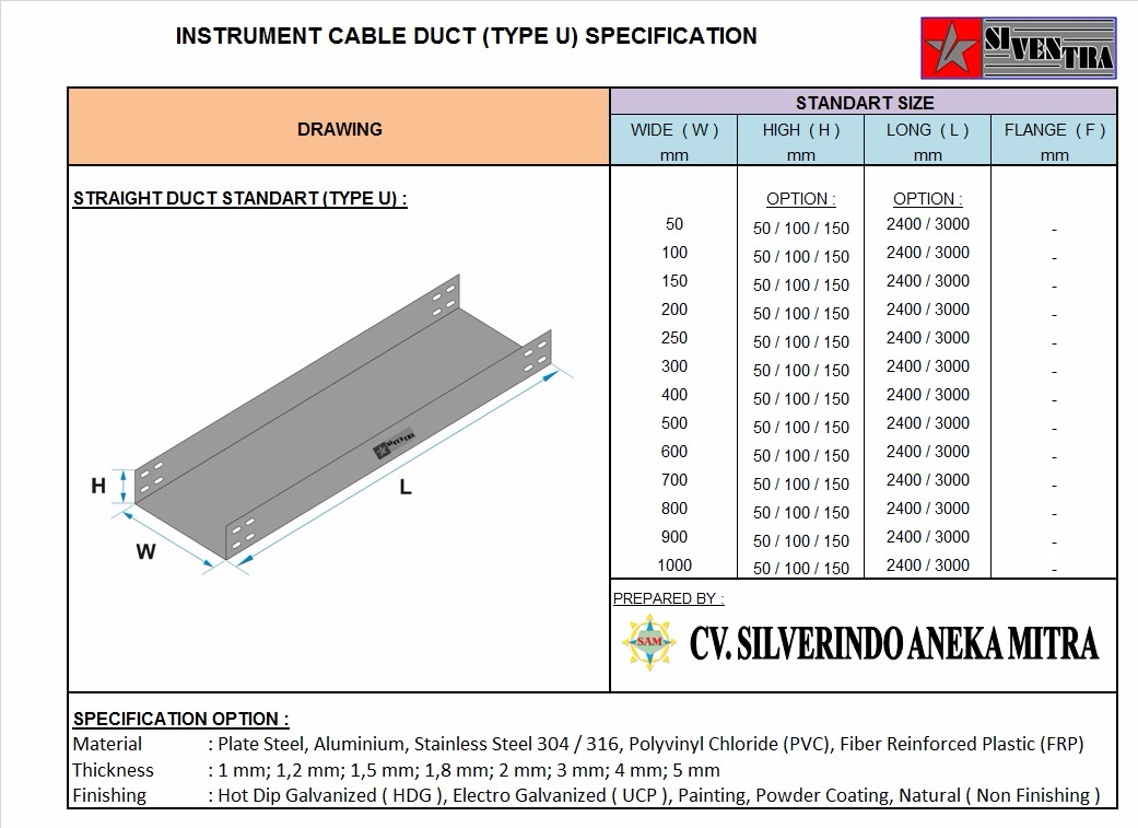 instrument cable duct type u